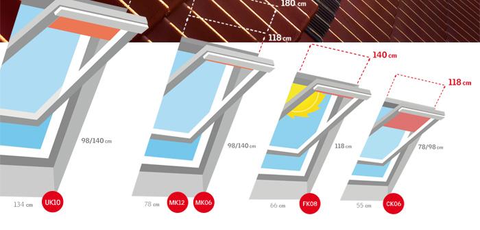 Scopri le nuove misure delle finestre per tetti velux - Dimensioni standard finestre ...